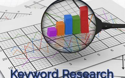 How to choose our website keywords.
